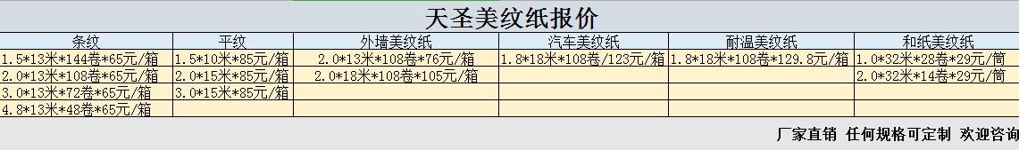 2019美纹纸批发价格为多少?[天圣胶粘]