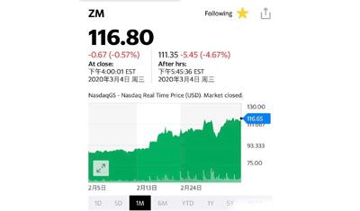 Zoom2020年第四季度和全年财报简览
