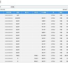 江苏信息网⎝www.0510cre.cn⎠